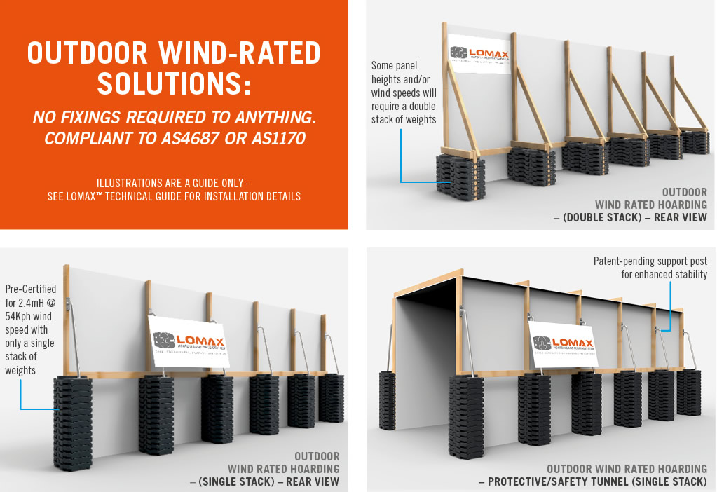 wind rated hoardings